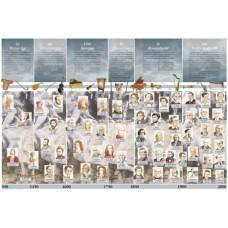 História da Música - Poster plastificado